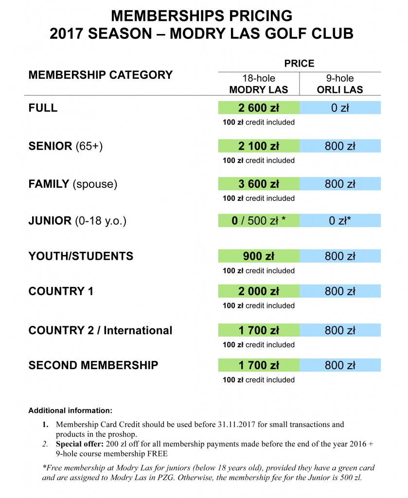 Microsoft Word - Membership pricing 2017.docx